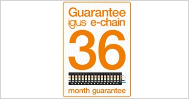 Guarantee for energy chains